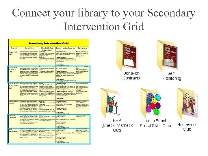 Connect your library to your Secondary Intervention Grid Behavior Contracts BEP (Check In/ Check