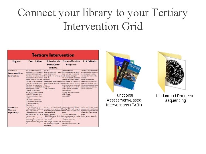 Connect your library to your Tertiary Intervention Grid Functional Assessment-Based Interventions (FABI) Lindamood Phoneme