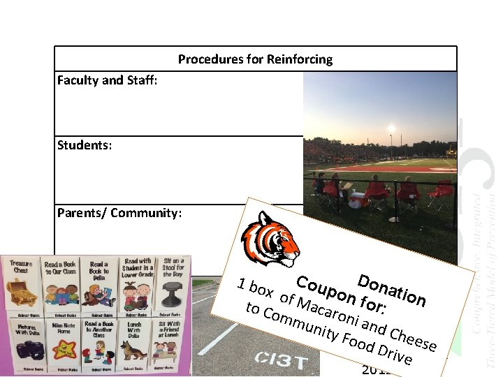 Procedures for Reinforcing Faculty and Staff: Students: Parents/ Community: Do Cou 1 bo n