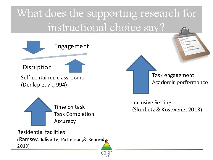 What does the supporting research for instructional choice say? Engagement Disruption Self-contained classrooms (Dunlap