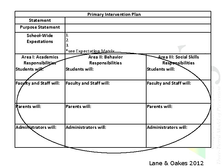 Primary Intervention Plan Statement Purpose Statement School-Wide Expectations 1. 2. 3. Area I: Academics