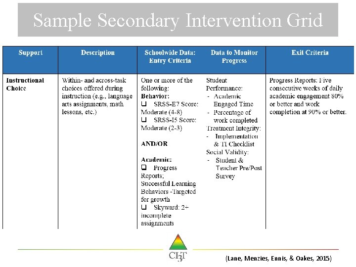 Sample Secondary Intervention Grid (Lane, Menzies, Ennis, & Oakes, 2015)
