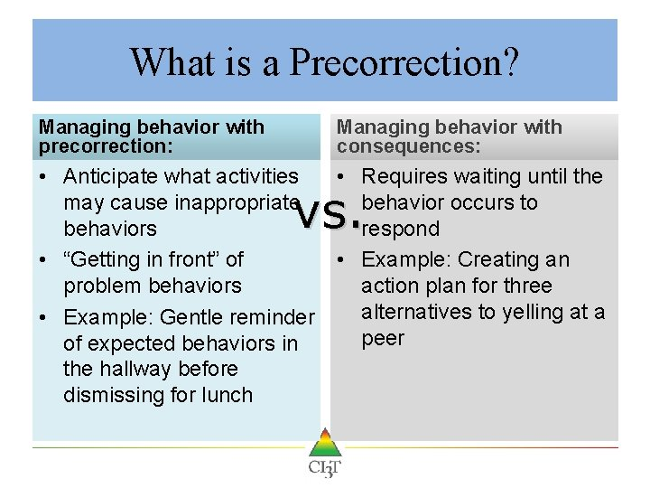 What is a Precorrection? Managing behavior with precorrection: Managing behavior with consequences: • Anticipate