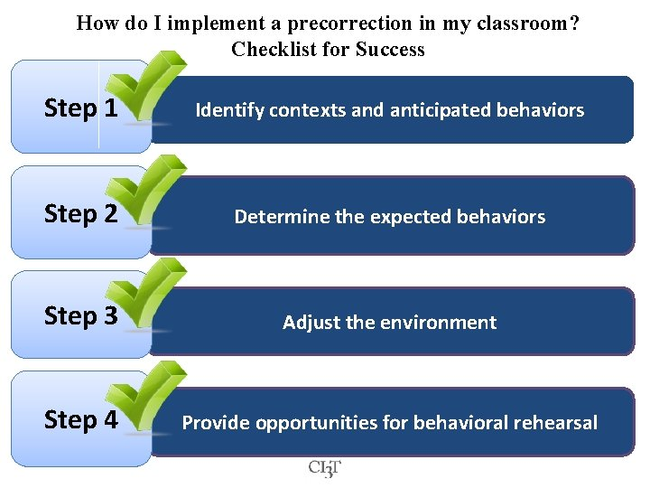 How do I implement a precorrection in my classroom? Checklist for Success Step 1
