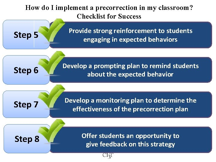 How do I implement a precorrection in my classroom? Checklist for Success Step 5