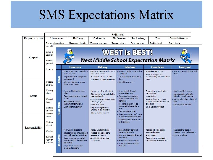 SMS Expectations Matrix