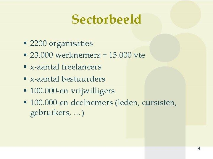 Sectorbeeld § § § 2200 organisaties 23. 000 werknemers = 15. 000 vte x-aantal