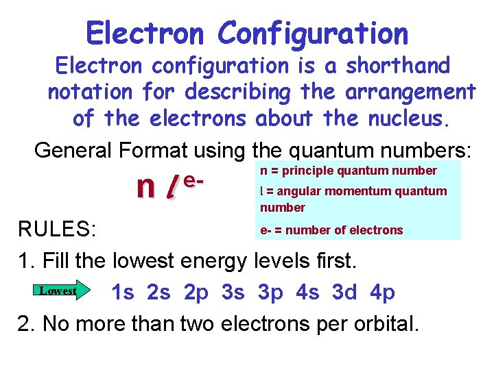 Electron Configuration Electron configuration is a shorthand notation for describing the arrangement of the