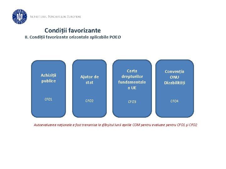 revizuirea pieței financiare 2021 tranzacția binară merită bitcoin trader românia autentificare