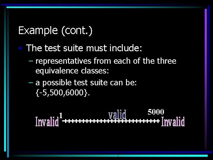 Example (cont. ) • The test suite must include: – representatives from each of