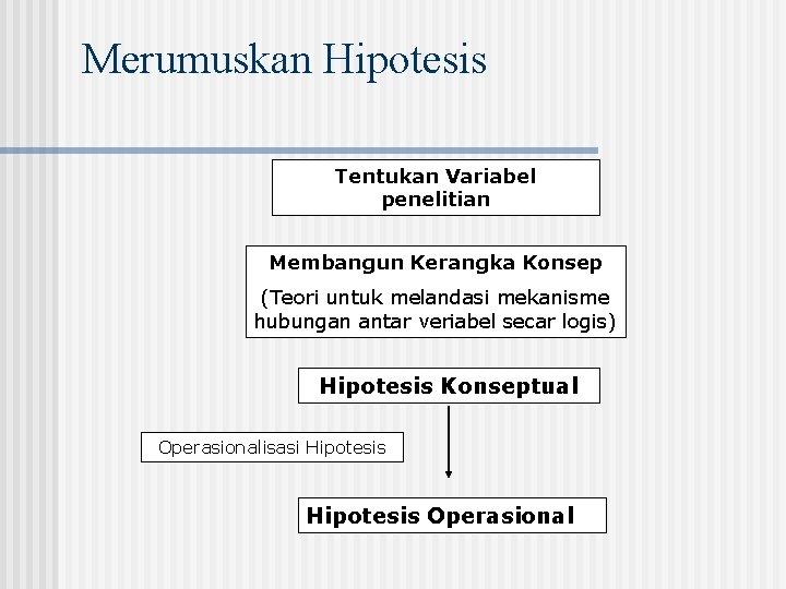 Merumuskan Hipotesis Tentukan Variabel penelitian Membangun Kerangka Konsep (Teori untuk melandasi mekanisme hubungan antar