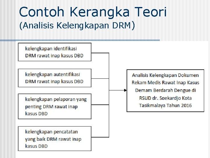 Contoh Kerangka Teori (Analisis Kelengkapan DRM)