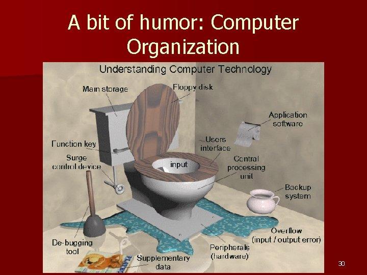 A bit of humor: Computer Organization n Why I like adding humorous bits into