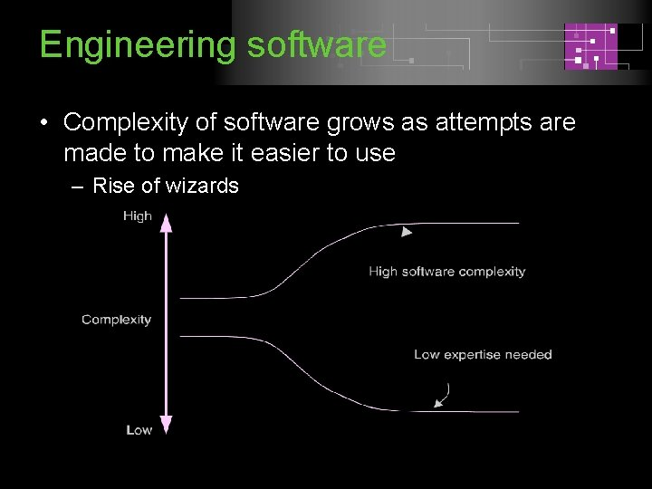 Engineering software • Complexity of software grows as attempts are made to make it