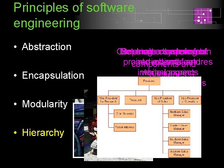 Principles of software engineering • Abstraction • Encapsulation • Modularity • Hierarchy Construct Determine