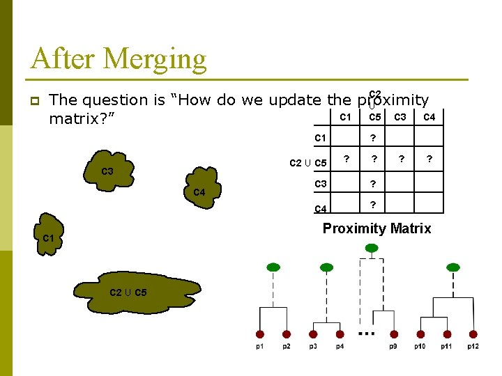 """After Merging p C 2 The question is """"How do we update the proximity"""