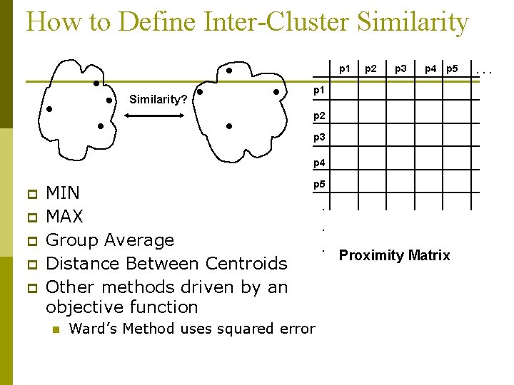 How to Define Inter-Cluster Similarity p 1 Similarity? p 2 p 3 p 4