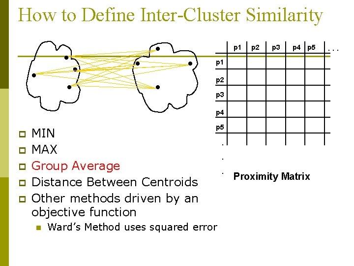 How to Define Inter-Cluster Similarity p 1 p 2 p 3 p 4 p
