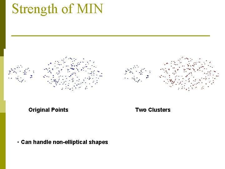 Strength of MIN Original Points • Can handle non-elliptical shapes Two Clusters