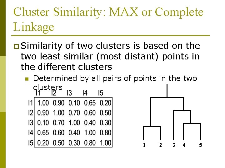 Cluster Similarity: MAX or Complete Linkage p Similarity of two clusters is based on