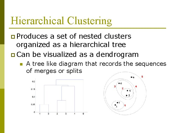 Hierarchical Clustering p Produces a set of nested clusters organized as a hierarchical tree
