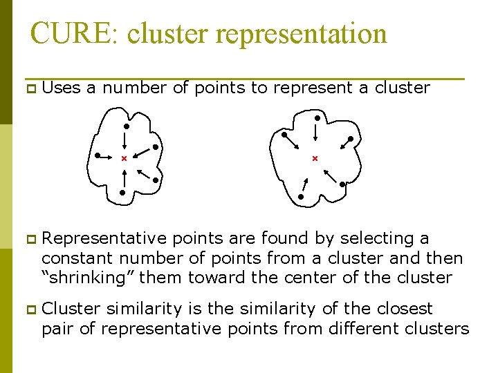 CURE: cluster representation p Uses a number of points to represent a cluster p