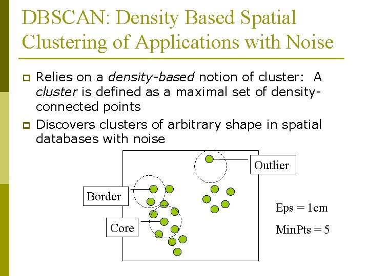 DBSCAN: Density Based Spatial Clustering of Applications with Noise p p Relies on a