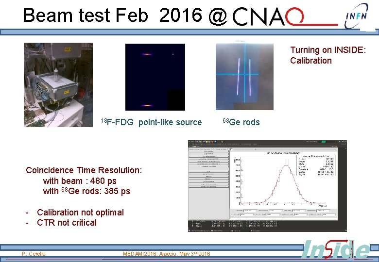 Beam test Feb 2016 @ Turning on INSIDE: Calibration 18 F-FDG point-like source Coincidence