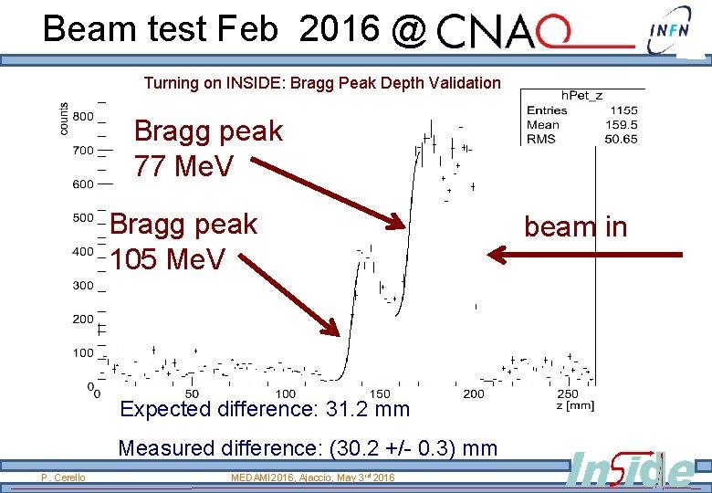 Beam test Feb 2016 @ Turning on INSIDE: Bragg Peak Depth Validation Bragg peak