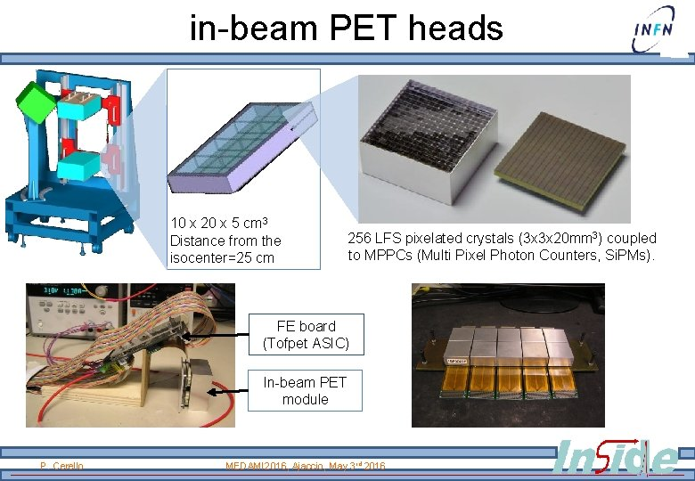 in-beam PET heads 10 x 20 x 5 cm 3 Distance from the isocenter=25