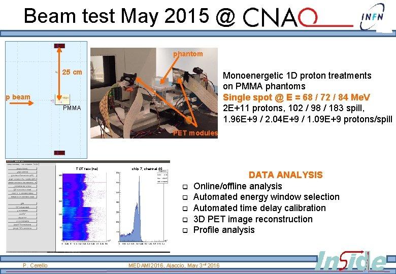 Beam test May 2015 @ phantom 25 cm Monoenergetic 1 D proton treatments on