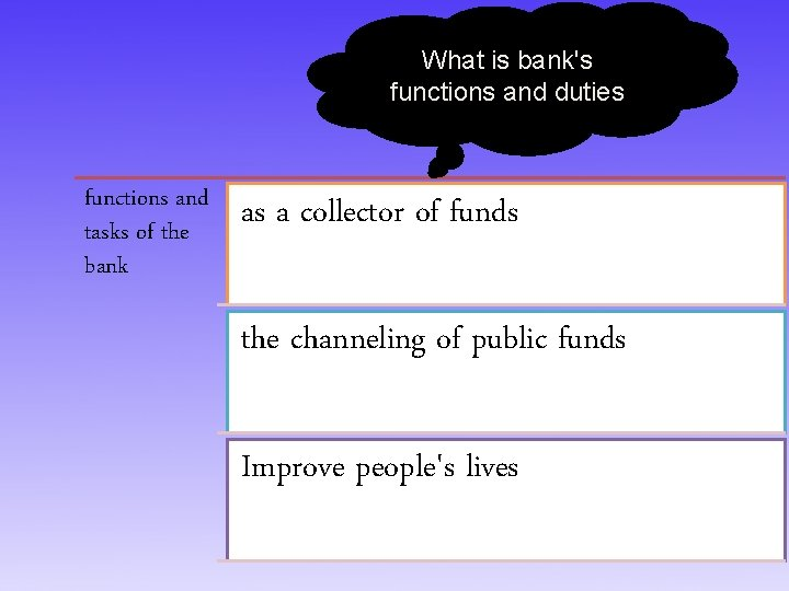 What is bank's functions and duties functions and tasks of the bank as a