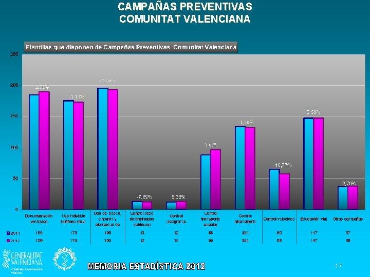 CAMPAÑAS PREVENTIVAS COMUNITAT VALENCIANA 17