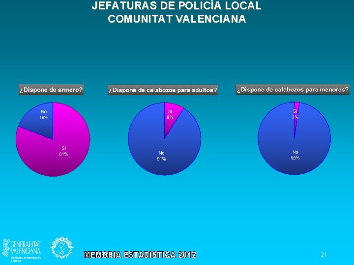 JEFATURAS DE POLICÍA LOCAL COMUNITAT VALENCIANA 21