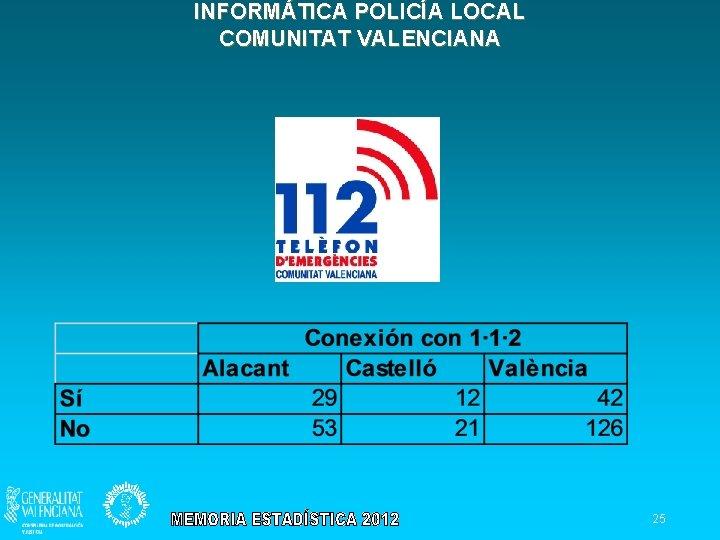 INFORMÁTICA POLICÍA LOCAL COMUNITAT VALENCIANA 25