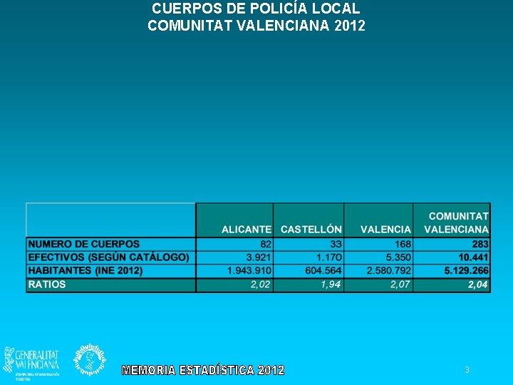 CUERPOS DE POLICÍA LOCAL COMUNITAT VALENCIANA 2012 3