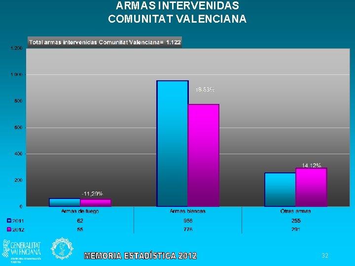 ARMAS INTERVENIDAS COMUNITAT VALENCIANA 32