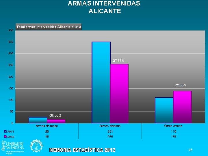 ARMAS INTERVENIDAS ALICANTE 46