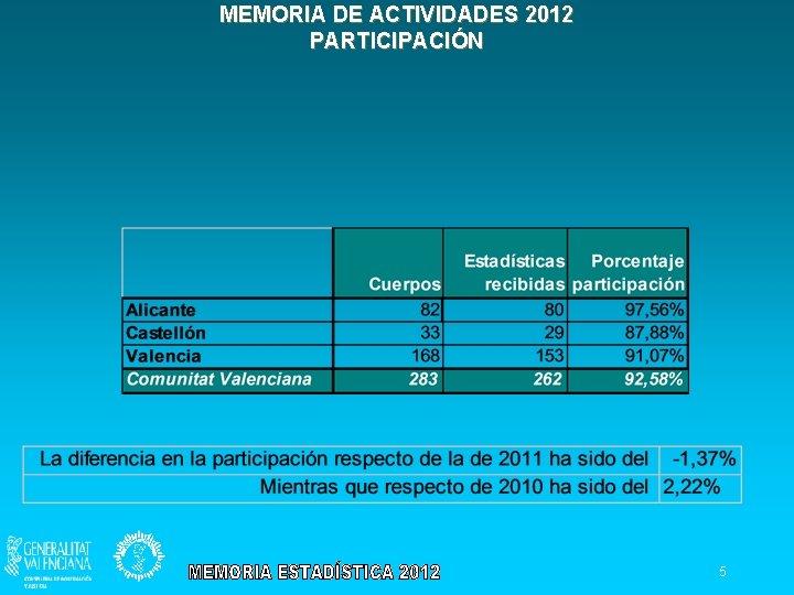 MEMORIA DE ACTIVIDADES 2012 PARTICIPACIÓN 5