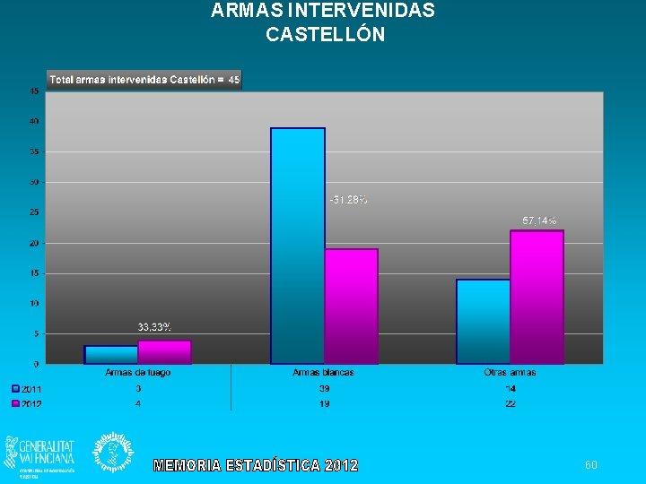 ARMAS INTERVENIDAS CASTELLÓN 60