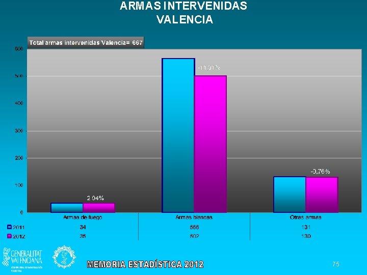 ARMAS INTERVENIDAS VALENCIA 75