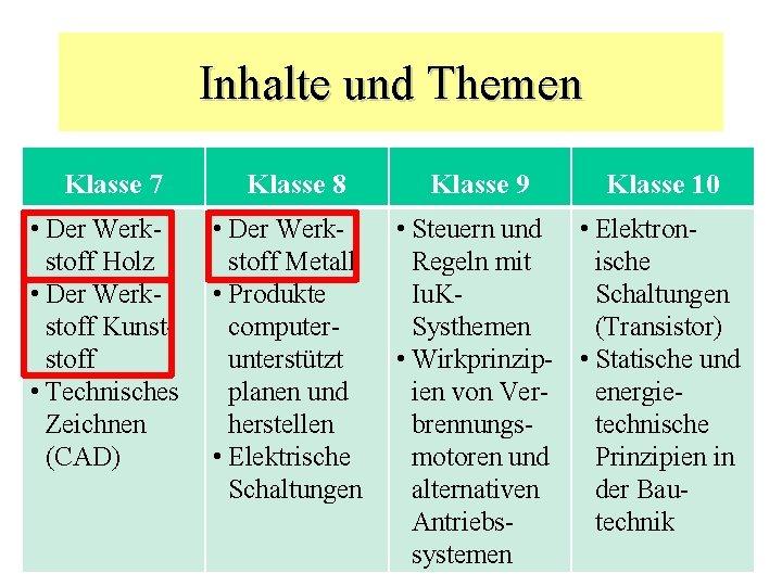 Inhalte und Themen Klasse 7 • Der Werkstoff Holz • Der Werkstoff Kunststoff •