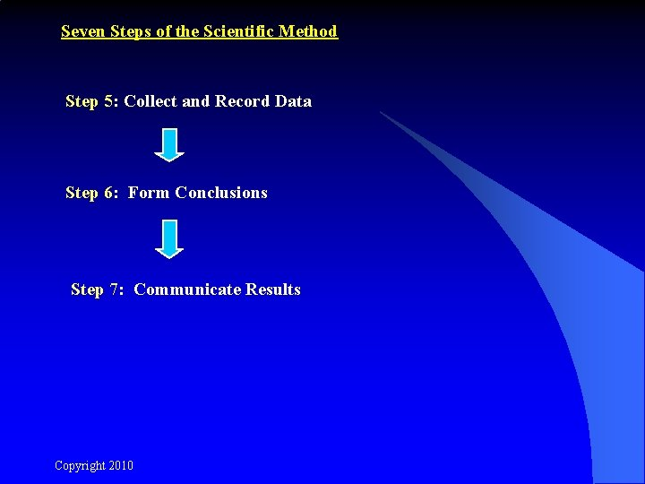 Seven Steps of the Scientific Method Step 5: Collect and Record Data Step 6:
