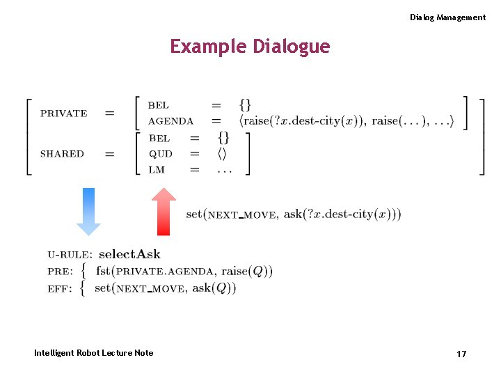 Dialog Management Example Dialogue Intelligent Robot Lecture Note 17