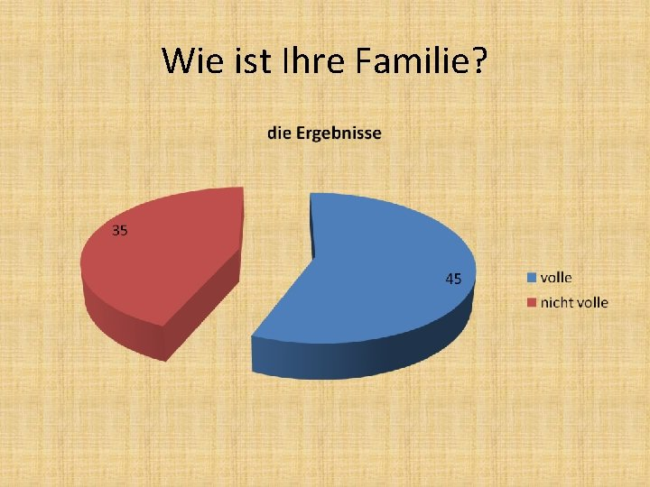 Wie ist Ihre Familie?
