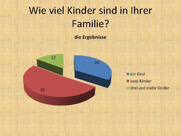 Wie viel Kinder sind in Ihrer Familie?