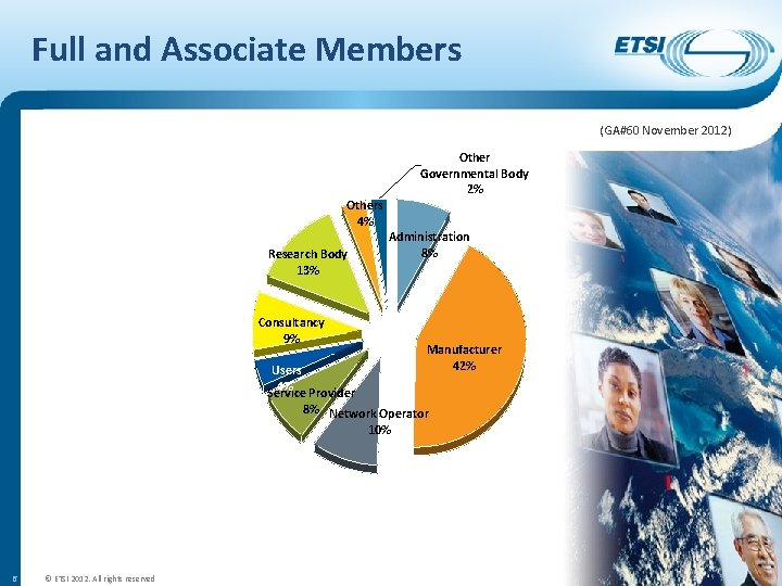 Full and Associate Members (GA#60 November 2012) Other Governmental Body 2% Others 4% Research