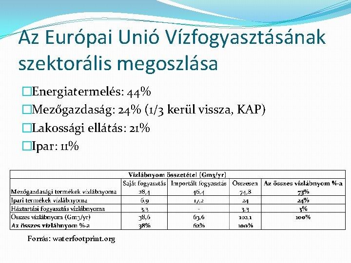 Az Európai Unió Vízfogyasztásának szektorális megoszlása �Energiatermelés: 44% �Mezőgazdaság: 24% (1/3 kerül vissza, KAP)