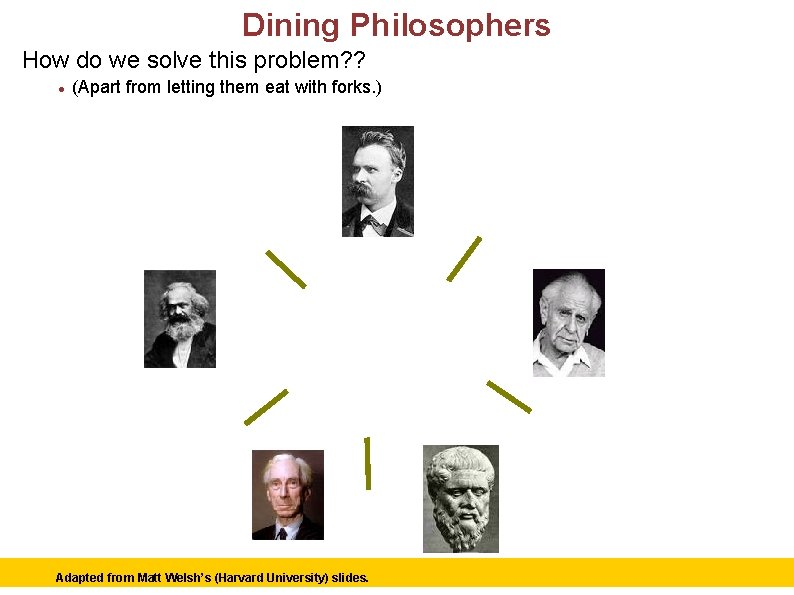 Dining Philosophers How do we solve this problem? ? (Apart from letting them eat