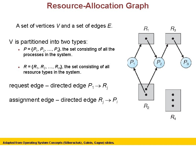 Resource-Allocation Graph A set of vertices V and a set of edges E. V